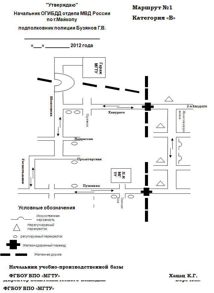 Marshrut 1 kategoriya V