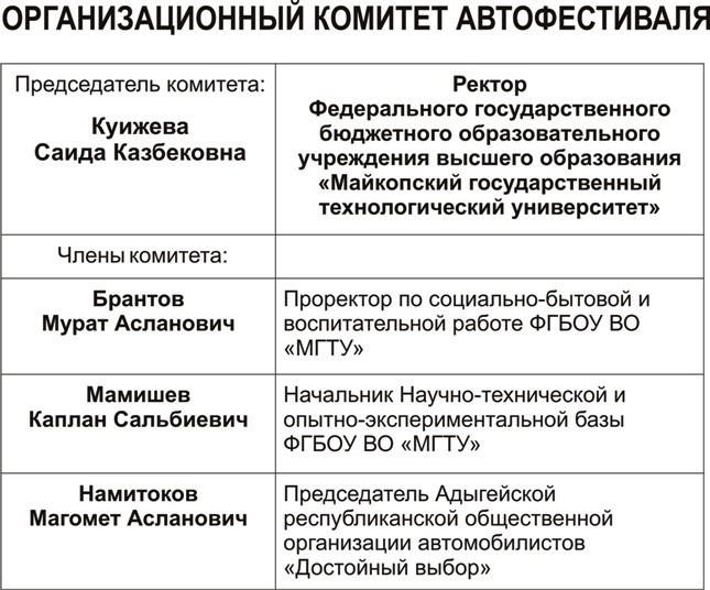 Орг комитет Автофестиваля